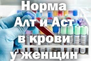 ALT test de sânge - ce este?