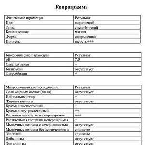 Koprogramma - analiza generală a scaunelor