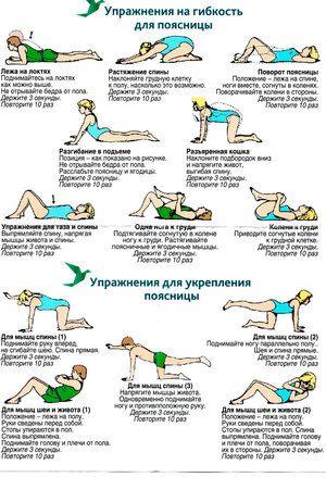 Exerciții pentru flexibilitatea coloanei vertebrale lombare
