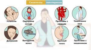 Dezvoltarea bolii hipotiroidismului