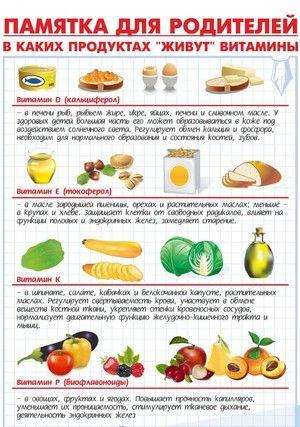 Vitamine pentru adolescenți