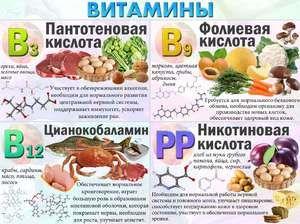 Vitamine necesare adolescenților