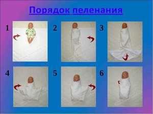 Cum să înfășurați un nou-născut