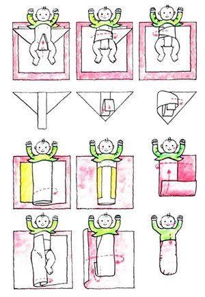 Cum să învârți copiii