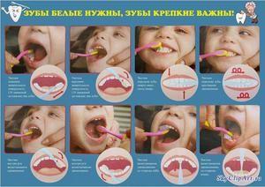 Câți ani trebuie să-mi învăț copilul să-și spele dinții?