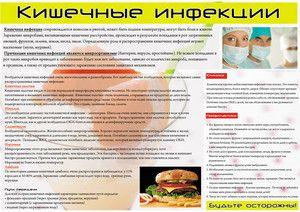 Cauzele unei infecții intestinale