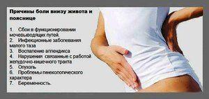 Cauze de greață și durere în abdomenul inferior