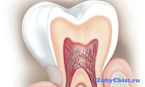 Îngrijire dentară pentru dinți sensibili