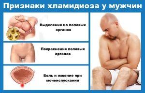 Simptomele Chlamydia - Masa Pivot
