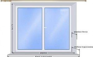 Care este dimensiunea standard a ferestrei?