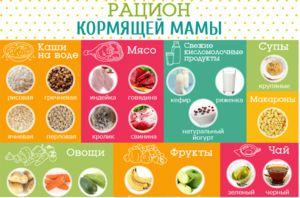 Mâncarea mamei